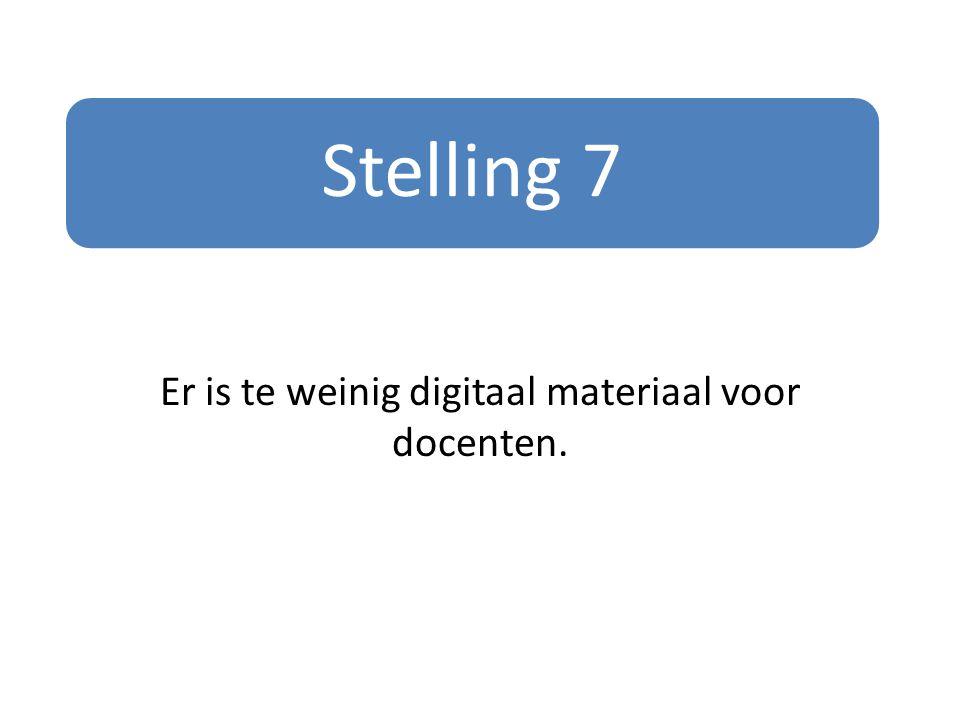 Er is te weinig digitaal materiaal voor docenten.