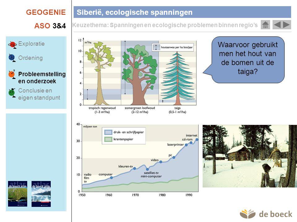 Waarvoor gebruikt men het hout van de bomen uit de taiga