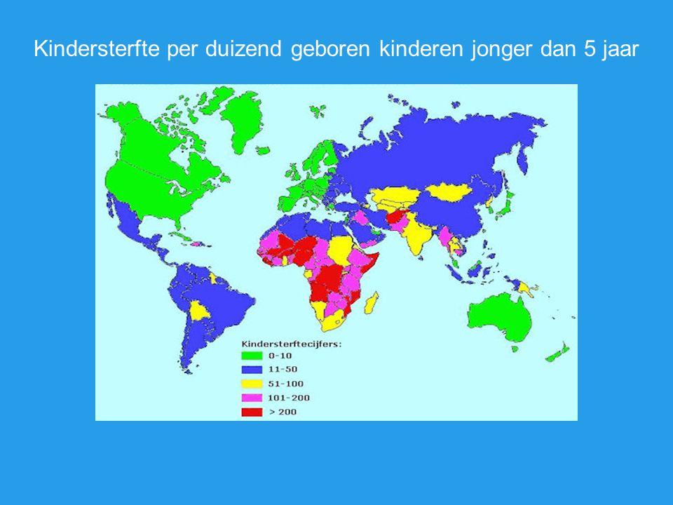 Kindersterfte per duizend geboren kinderen jonger dan 5 jaar