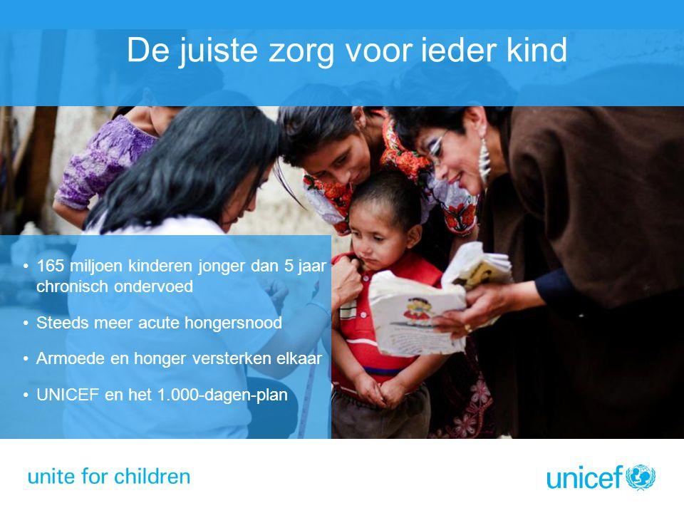 De juiste zorg voor ieder kind