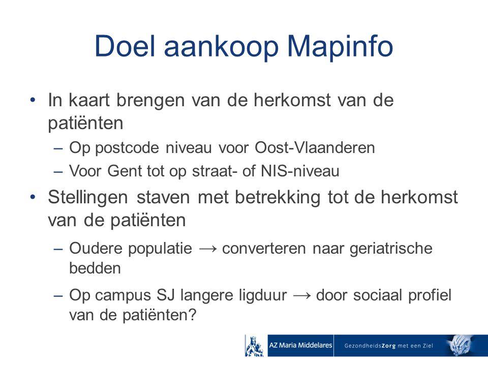 Doel aankoop Mapinfo In kaart brengen van de herkomst van de patiënten