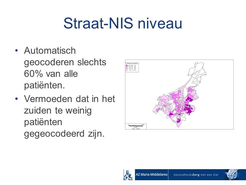 Straat-NIS niveau Automatisch geocoderen slechts 60% van alle patiënten.