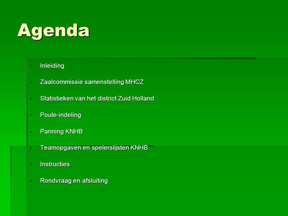 Agenda Inleiding Zaalcommissie samenstelling MHCZ