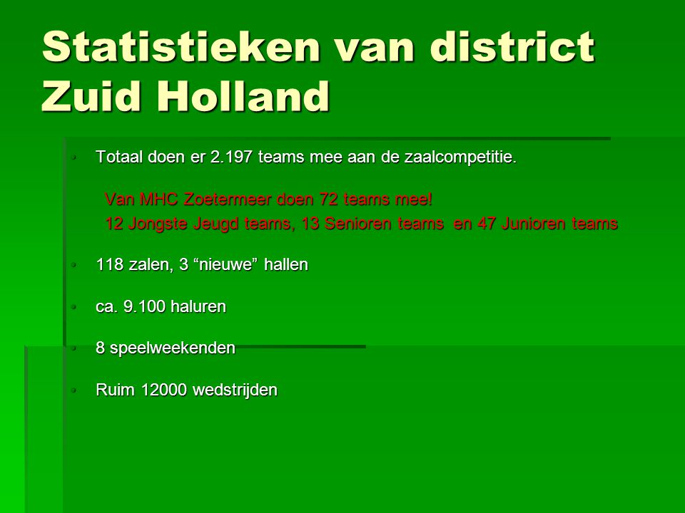 Statistieken van district Zuid Holland