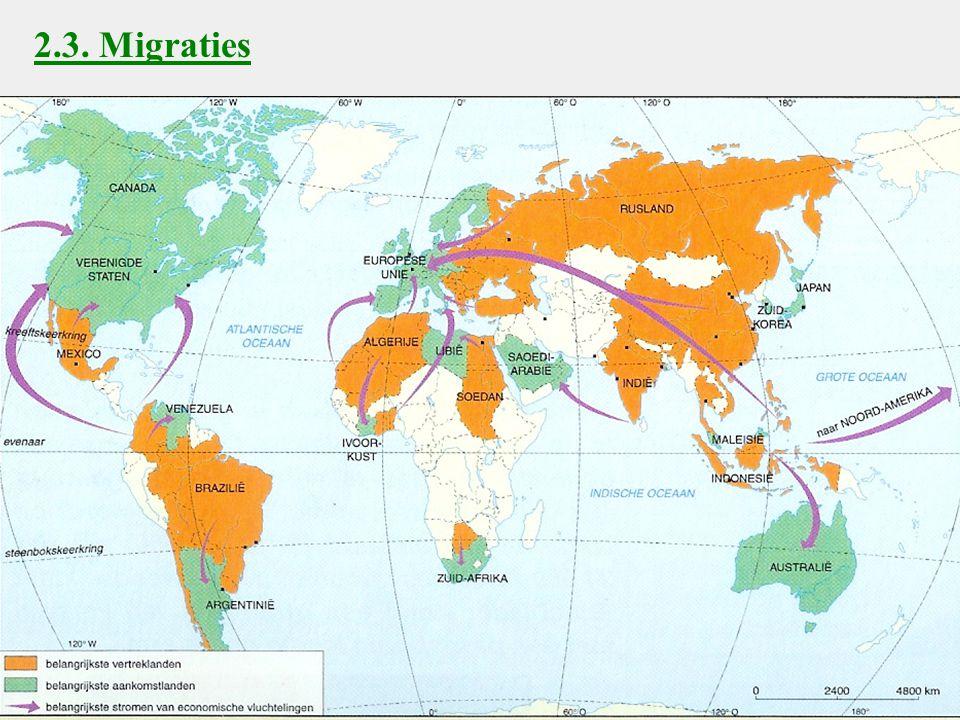 2.3. Migraties