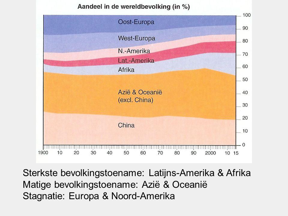 Sterkste bevolkingstoename: Latijns-Amerika & Afrika