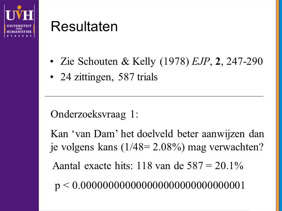 Resultaten Zie Schouten & Kelly (1978) EJP, 2, 247-290