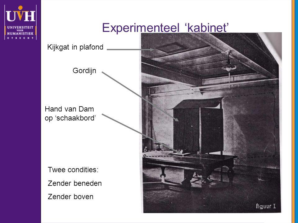 Experimenteel 'kabinet'