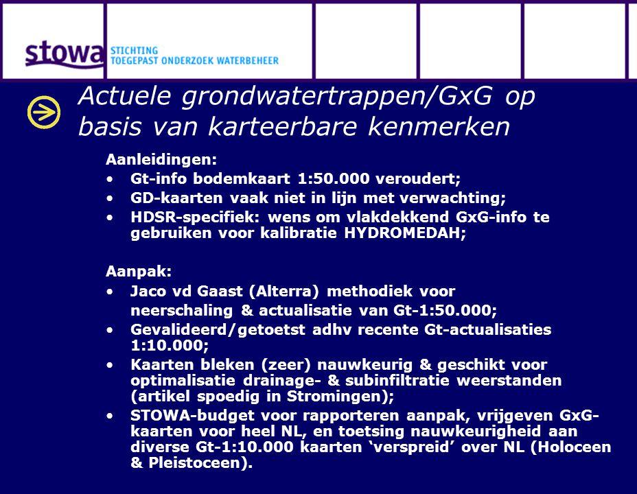 Actuele grondwatertrappen/GxG op basis van karteerbare kenmerken