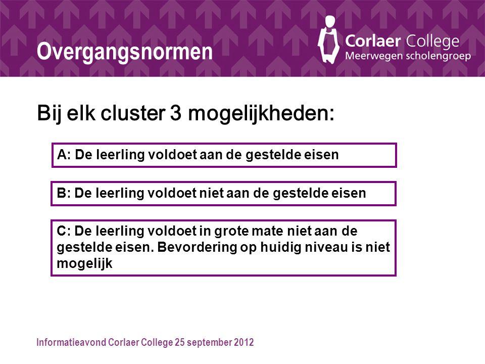 Overgangsnormen Bij elk cluster 3 mogelijkheden: