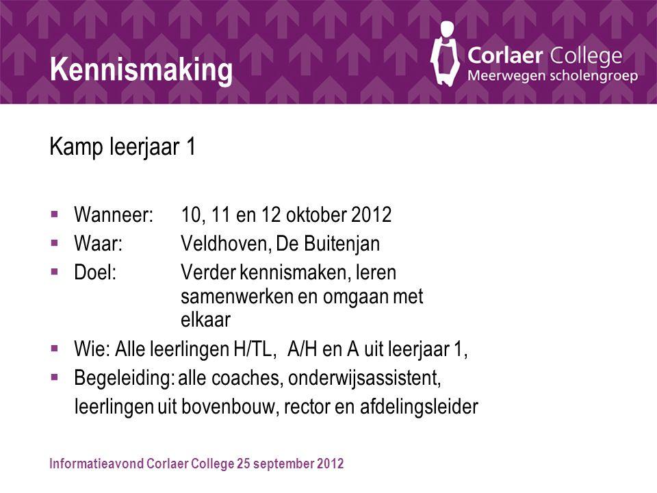 Kennismaking Kamp leerjaar 1 Wanneer: 10, 11 en 12 oktober 2012