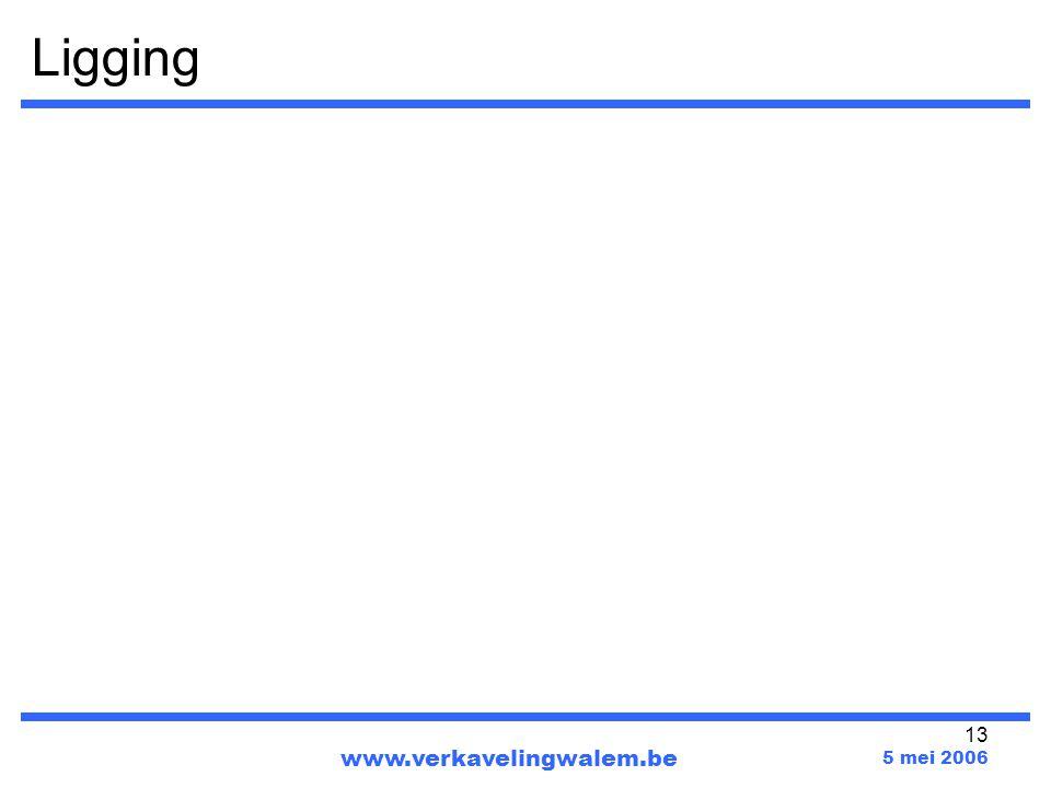Ligging www.verkavelingwalem.be 5 mei 2006