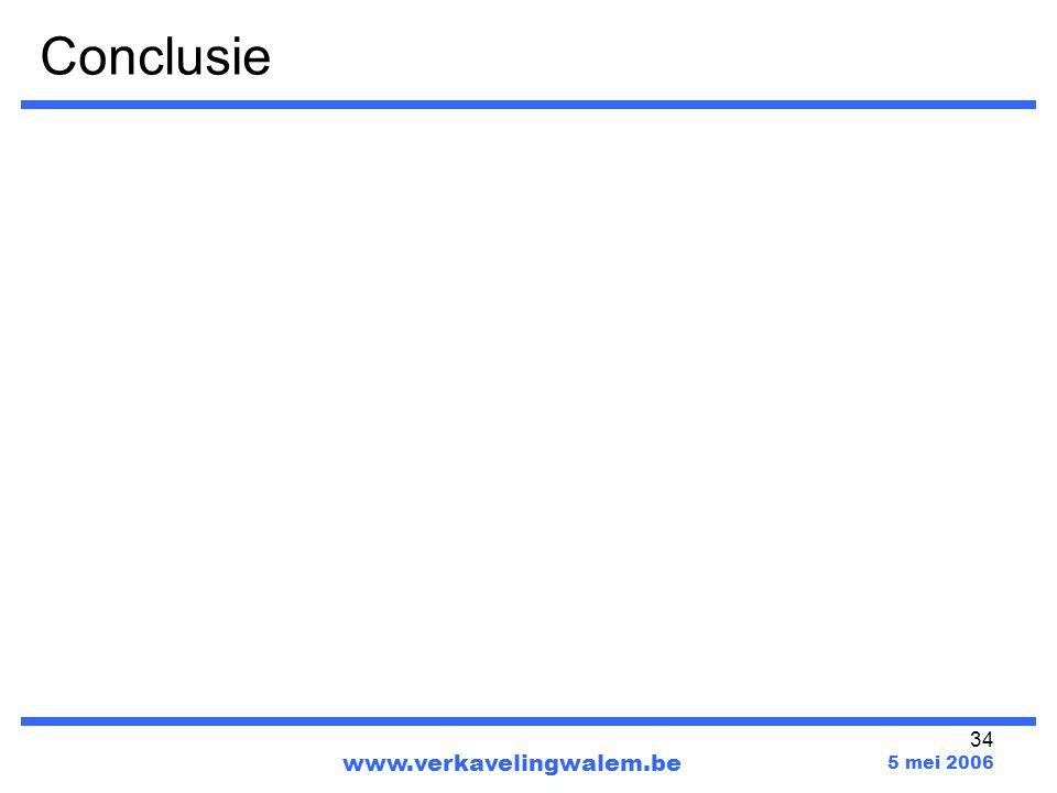 Conclusie www.verkavelingwalem.be 5 mei 2006