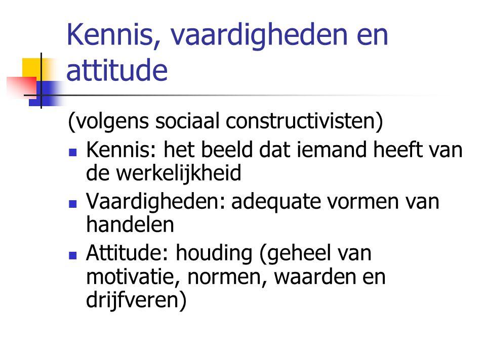 Kennis, vaardigheden en attitude