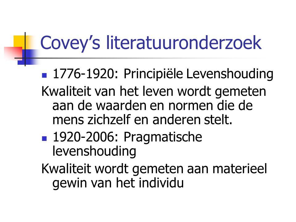 Covey's literatuuronderzoek