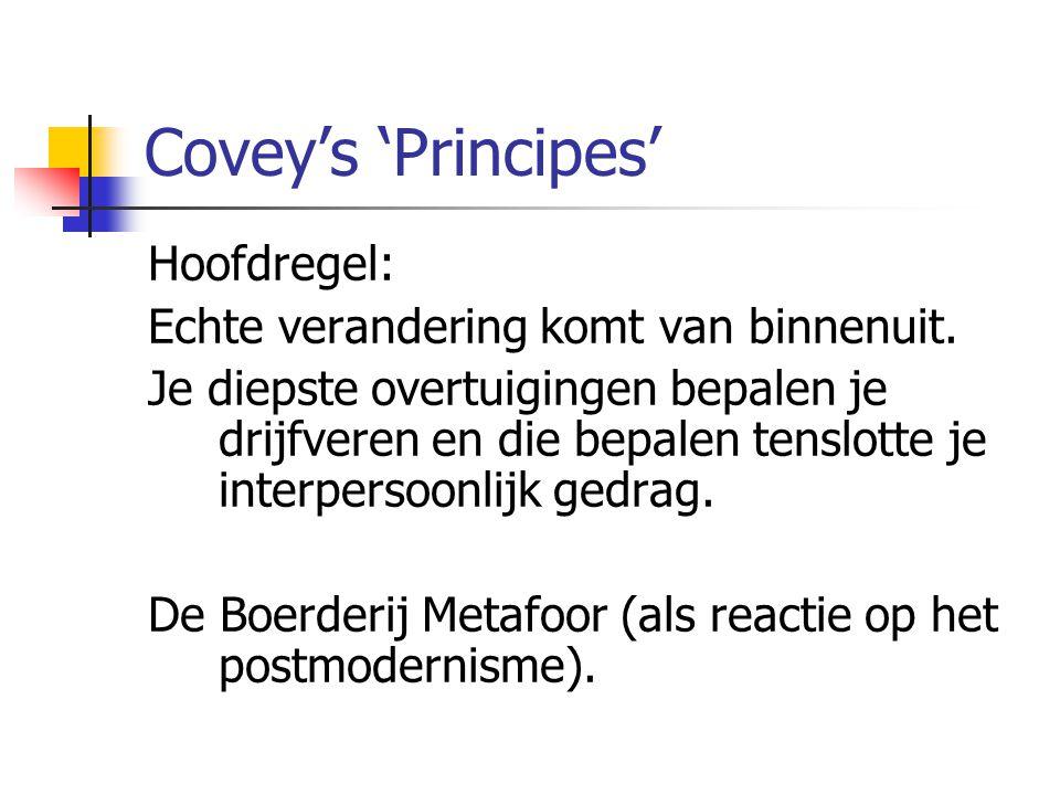 Covey's 'Principes' Hoofdregel: Echte verandering komt van binnenuit.