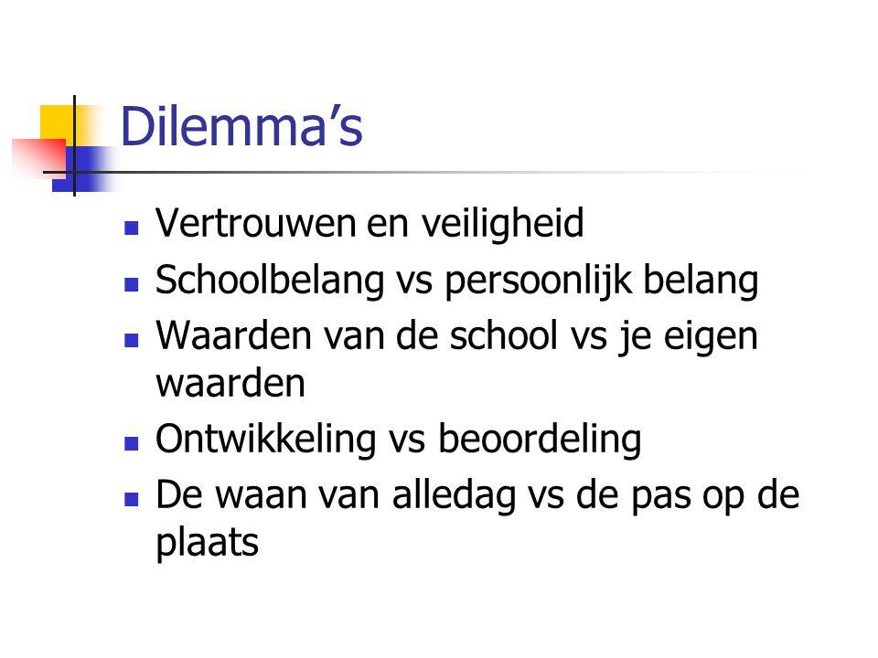 Dilemma's Vertrouwen en veiligheid Schoolbelang vs persoonlijk belang
