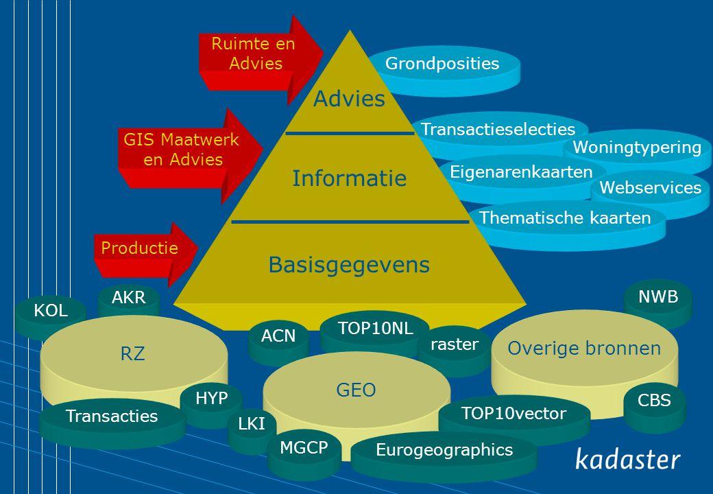 Advies Informatie Basisgegevens Overige bronnen RZ GEO Ruimte en