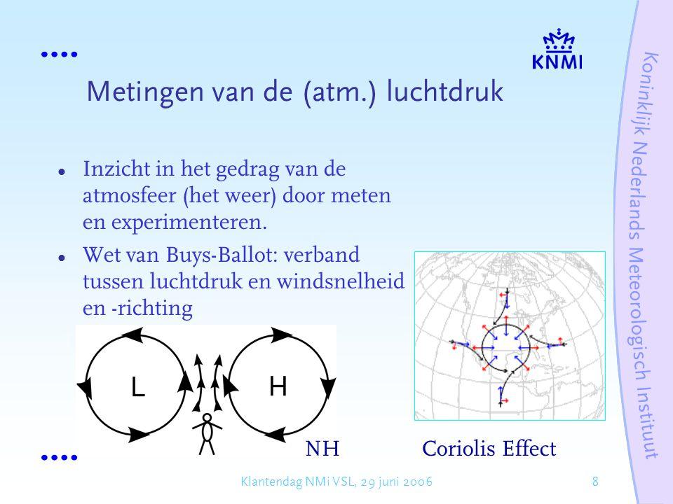 Metingen van de (atm.) luchtdruk