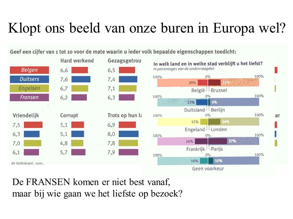Klopt ons beeld van onze buren in Europa wel