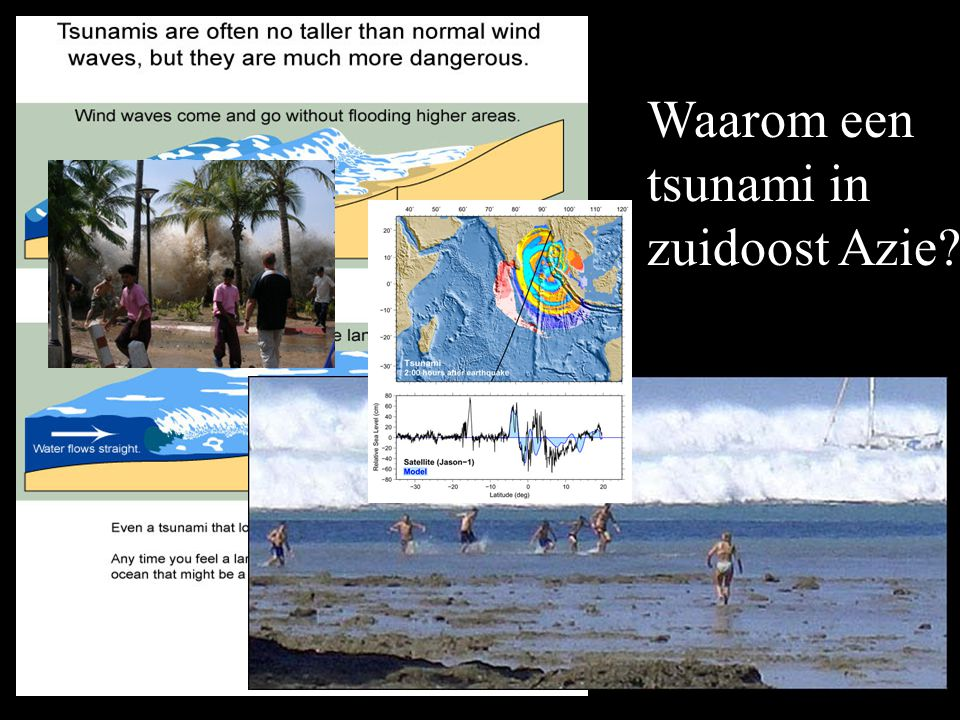 Waarom een tsunami in zuidoost Azie