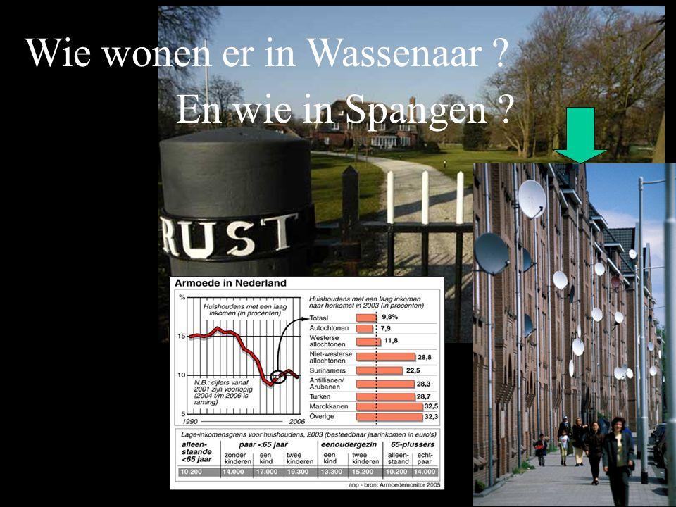 Wie wonen er in Wassenaar