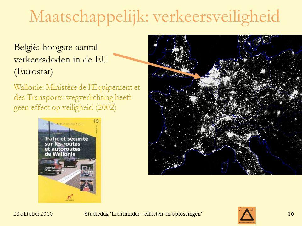 Maatschappelijk: verkeersveiligheid