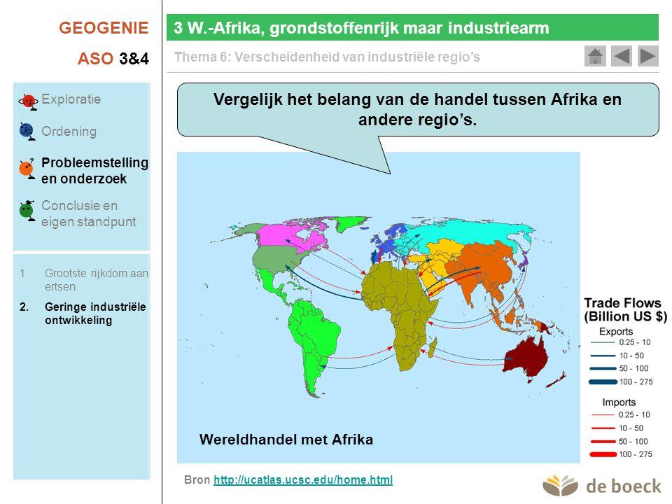 Vergelijk het belang van de handel tussen Afrika en andere regio's.