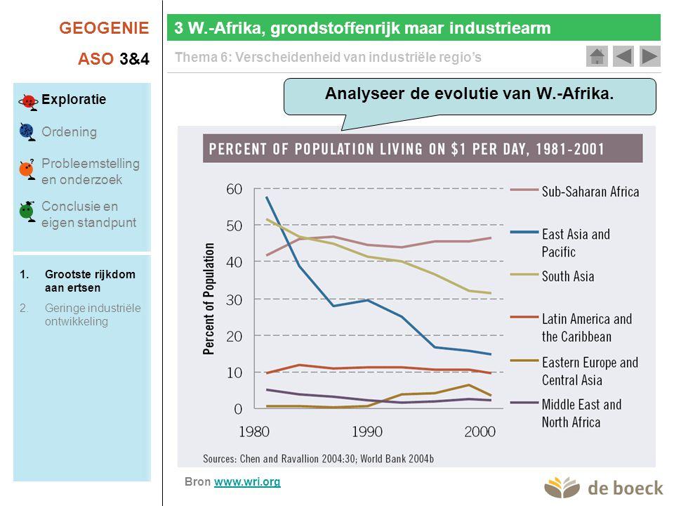 Analyseer de evolutie van W.-Afrika.