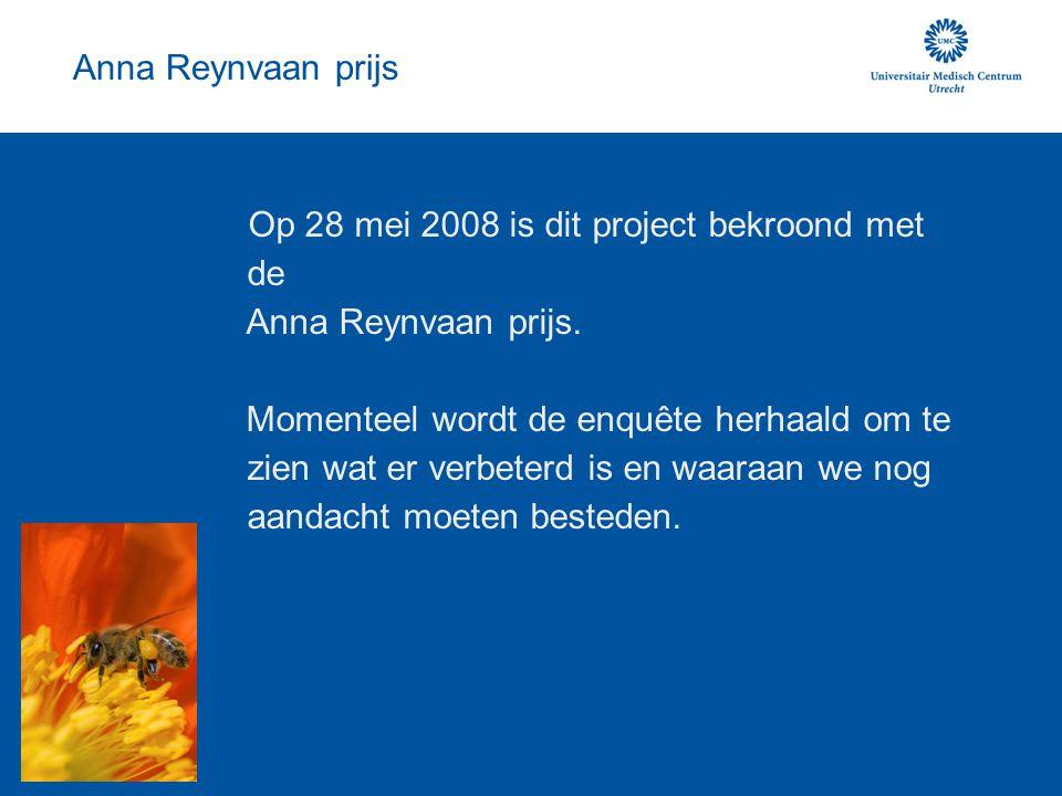 Anna Reynvaan prijs Anna Reynvaan prijs.