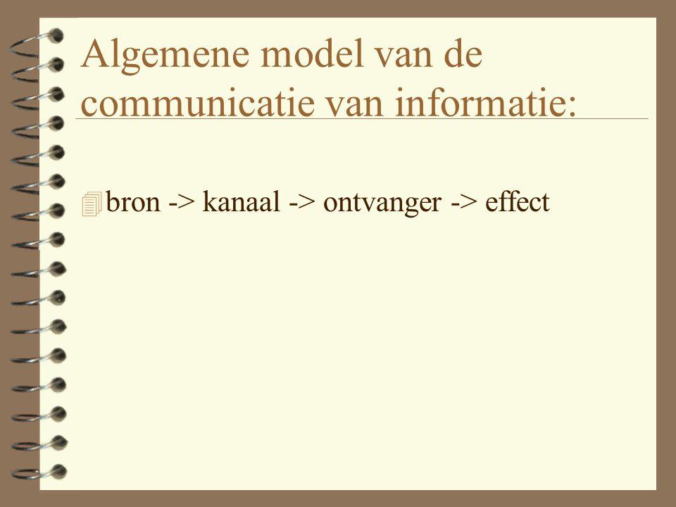 Algemene model van de communicatie van informatie: