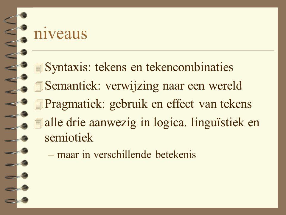 niveaus Syntaxis: tekens en tekencombinaties