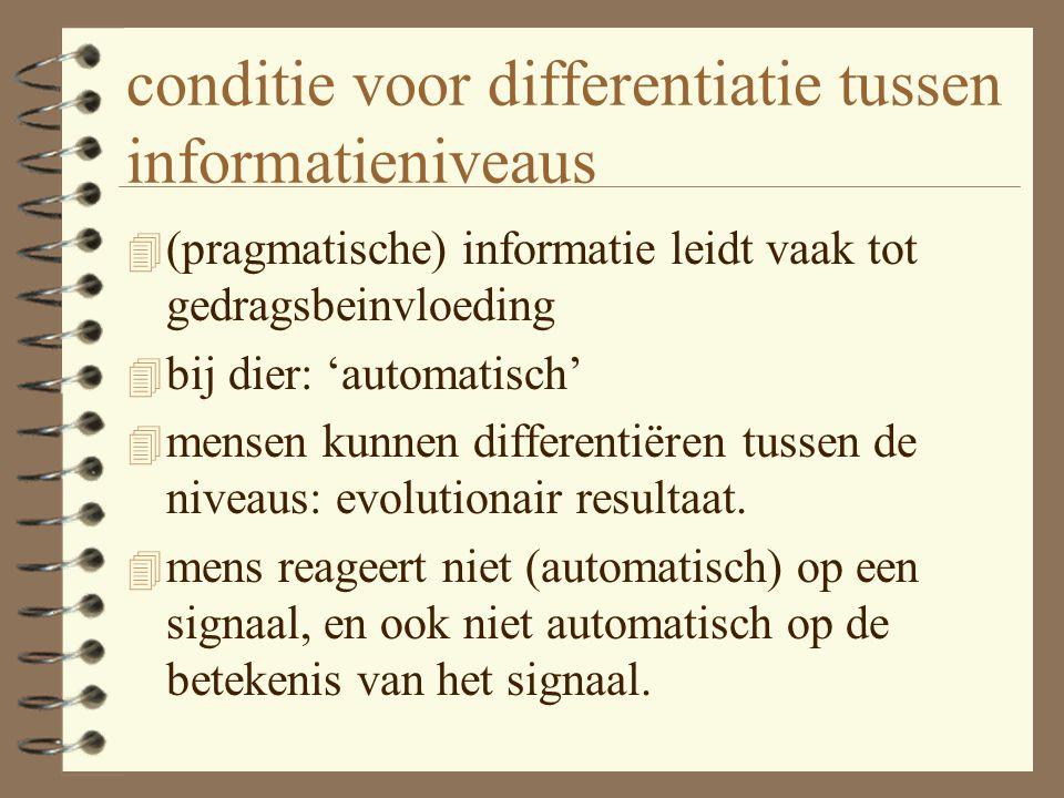 conditie voor differentiatie tussen informatieniveaus