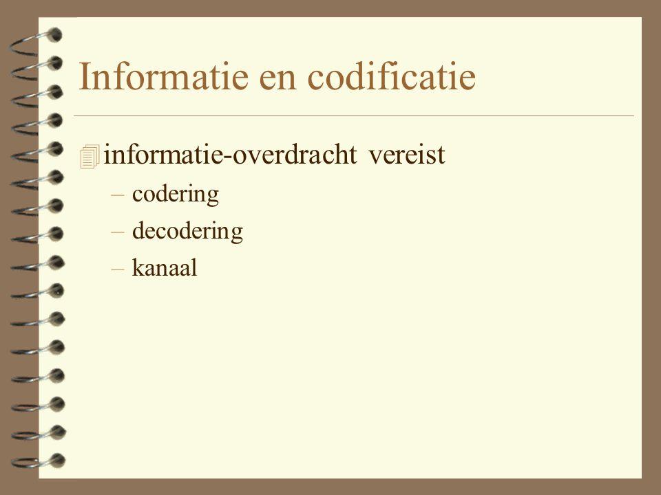 Informatie en codificatie