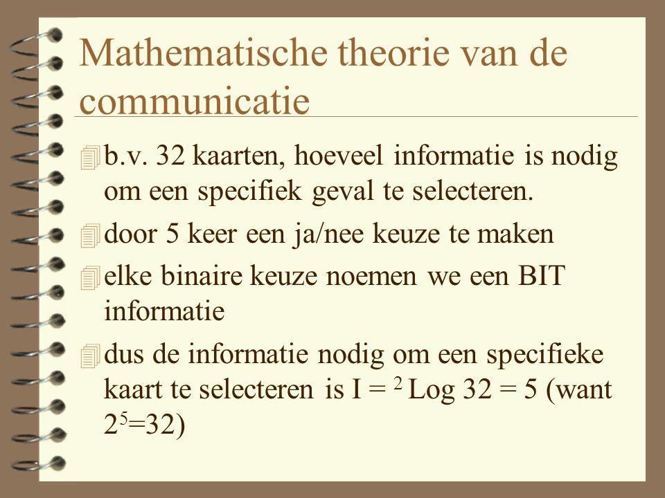 Mathematische theorie van de communicatie