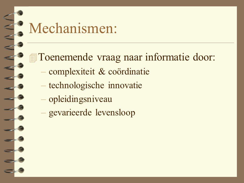 Mechanismen: Toenemende vraag naar informatie door:
