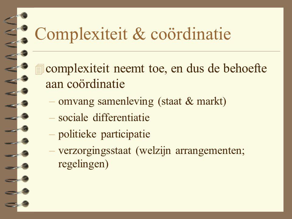 Complexiteit & coördinatie