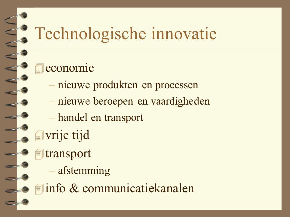 Technologische innovatie