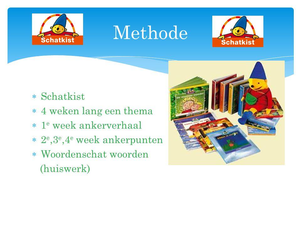 Methode Schatkist 4 weken lang een thema 1e week ankerverhaal