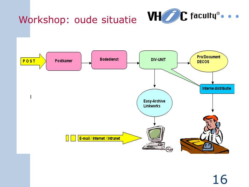 Workshop: oude situatie