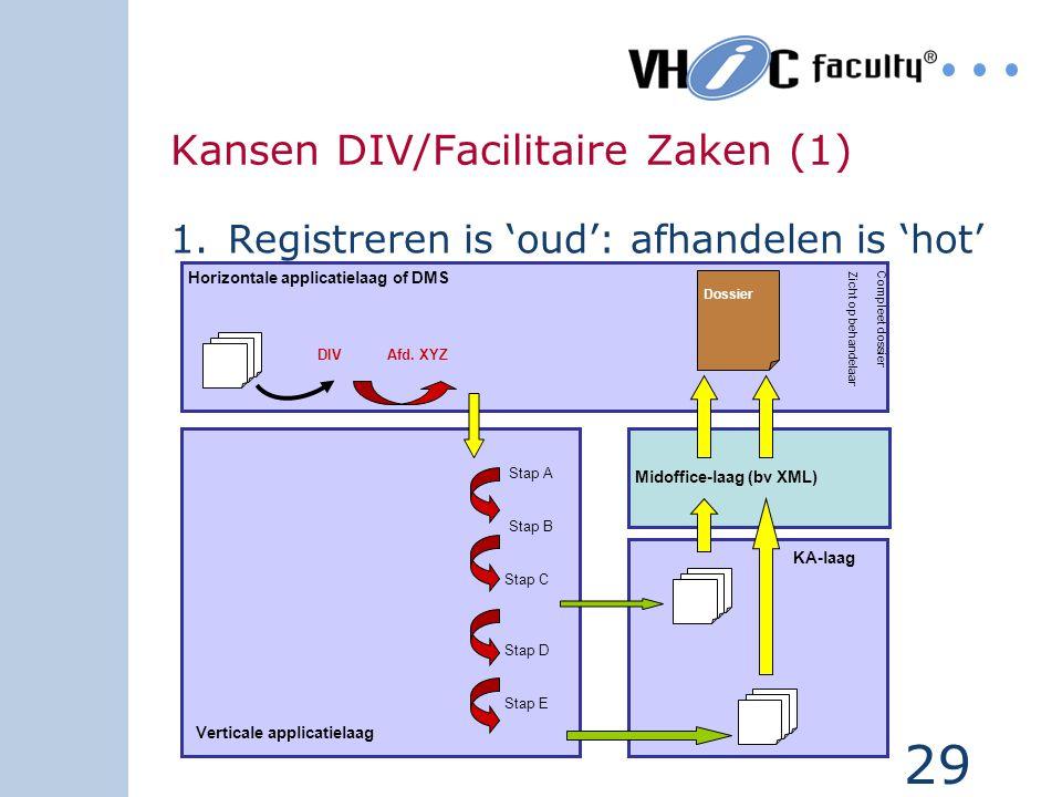 Kansen DIV/Facilitaire Zaken (1)