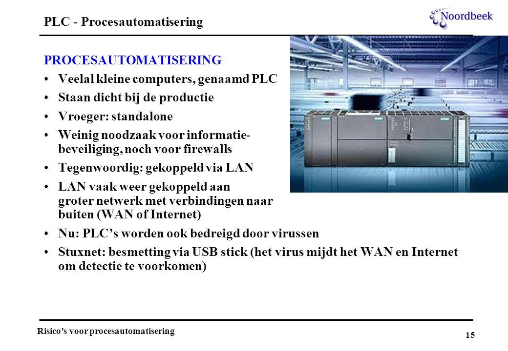 PLC - Procesautomatisering