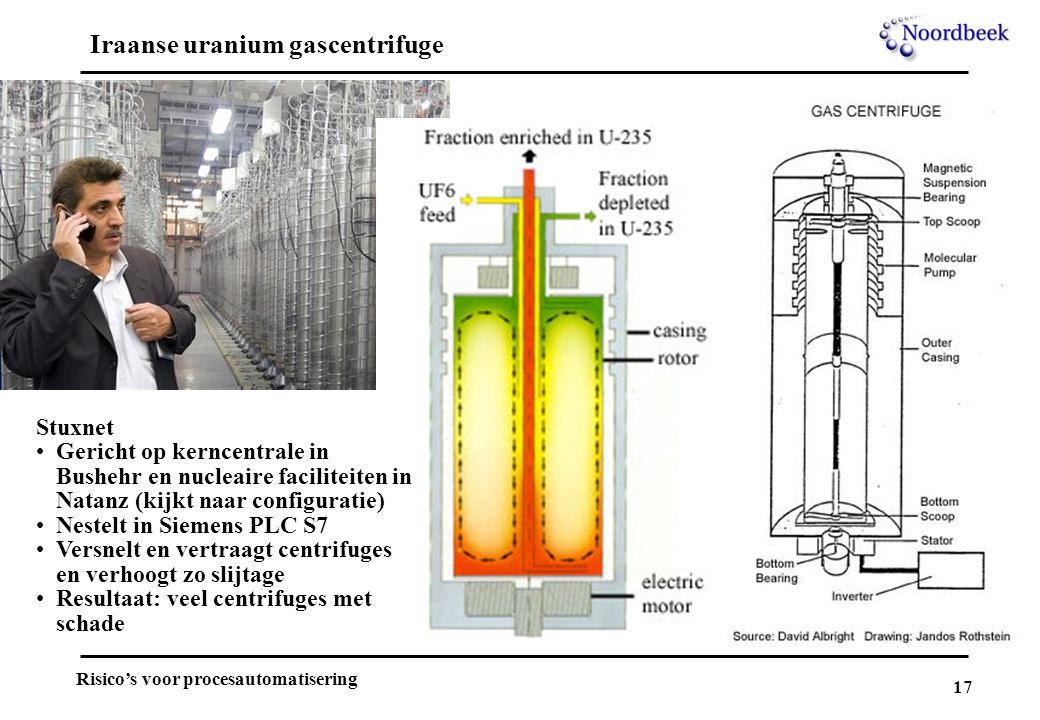 Iraanse uranium gascentrifuge