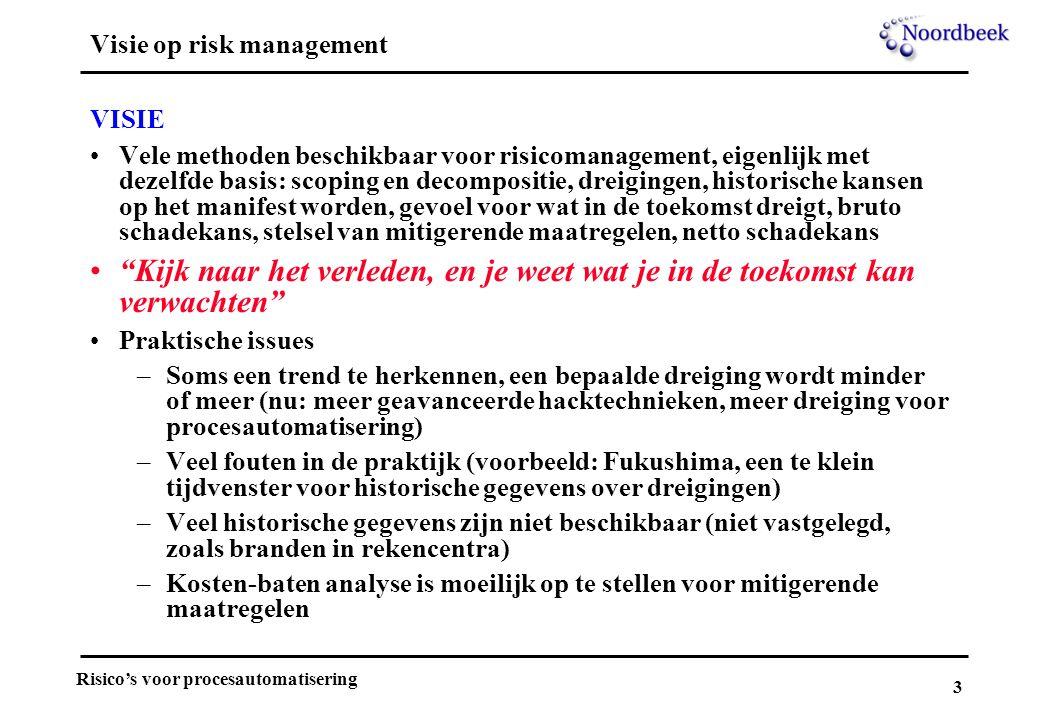 Visie op risk management