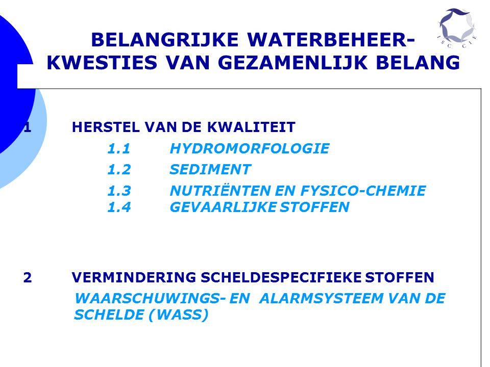 BELANGRIJKE WATERBEHEER- KWESTIES VAN GEZAMENLIJK BELANG