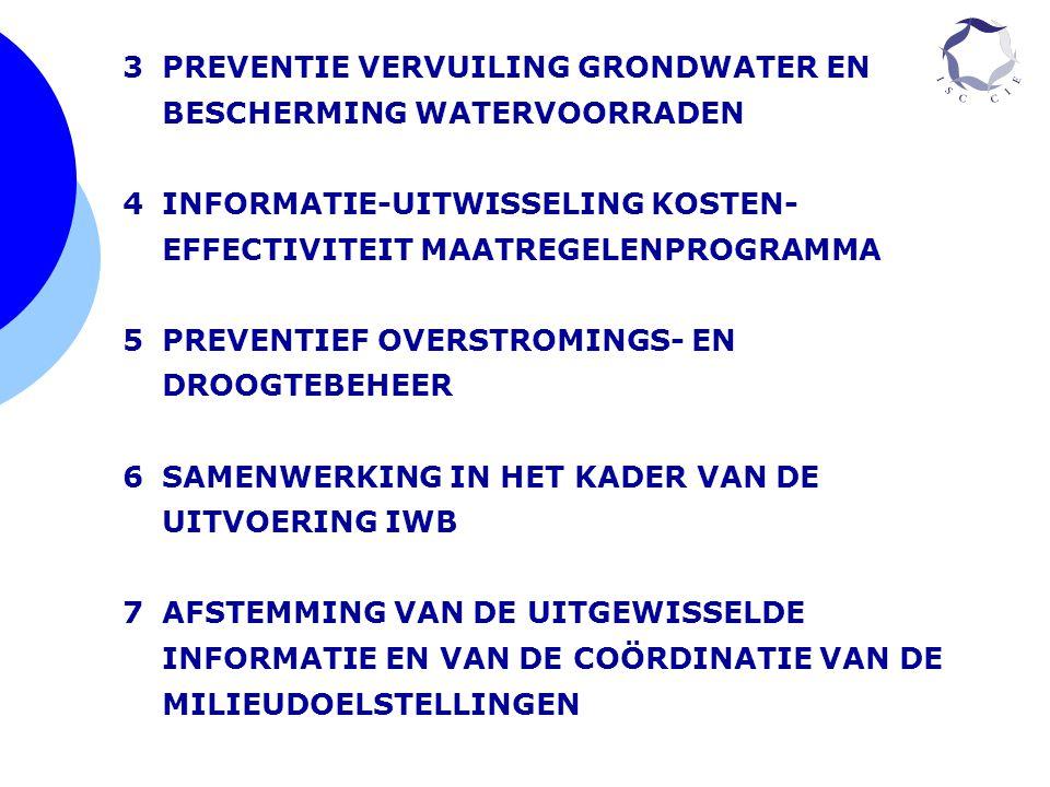 PREVENTIE VERVUILING GRONDWATER EN BESCHERMING WATERVOORRADEN