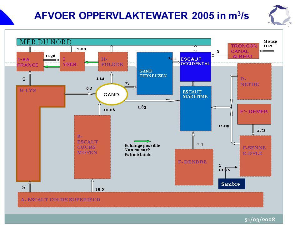 AFVOER OPPERVLAKTEWATER 2005 in m3/s