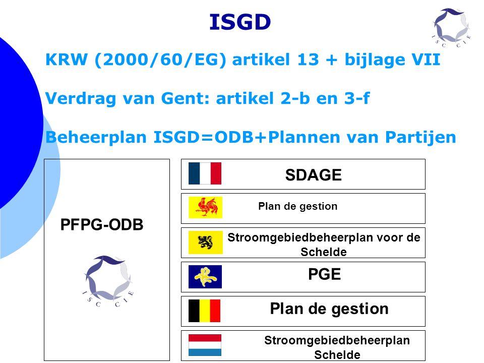Stroomgebiedbeheerplan Schelde