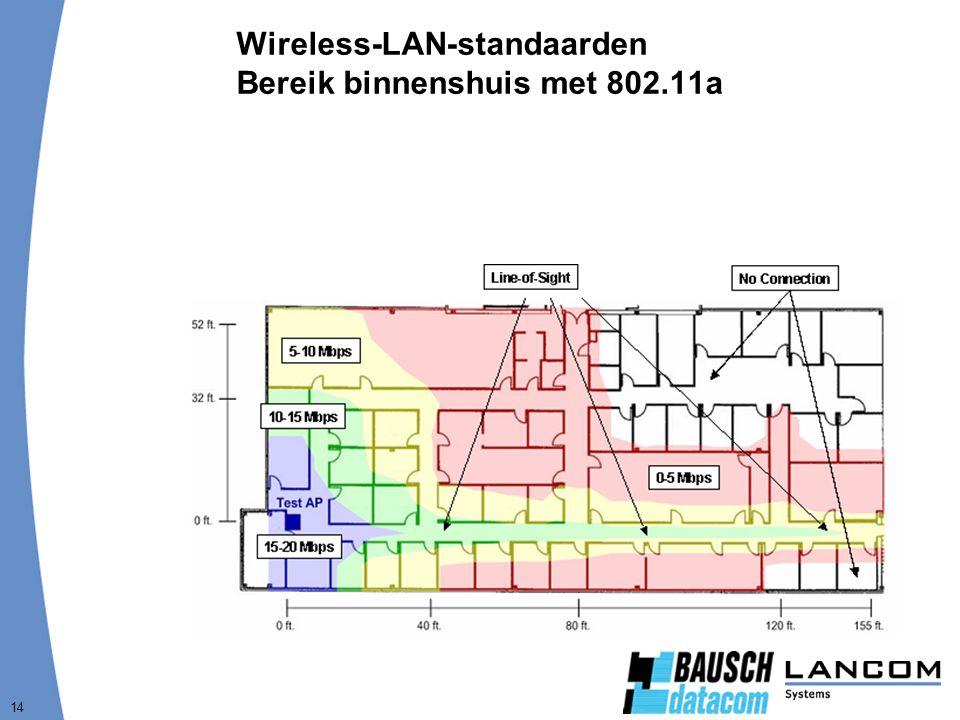 Wireless-LAN-standaarden Bereik binnenshuis met 802.11a