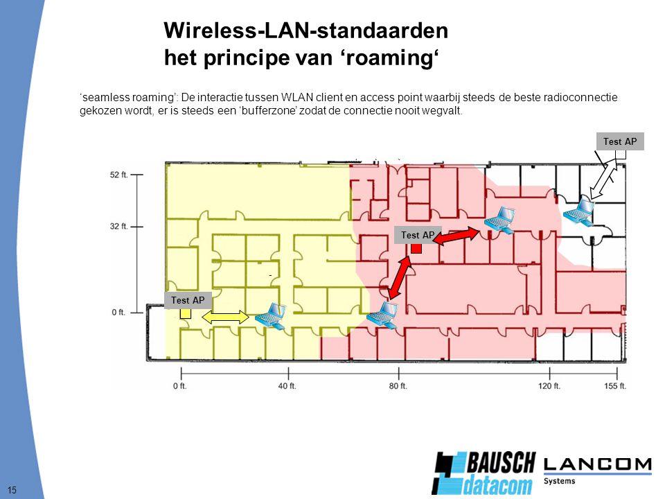 Wireless-LAN-standaarden het principe van 'roaming'